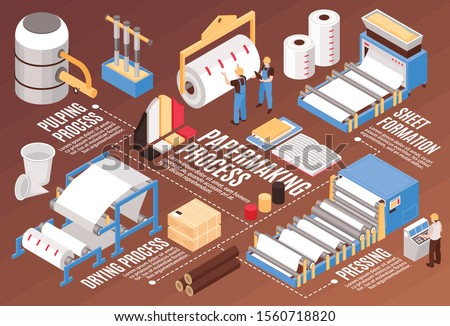 Pulp and paper manufacturing isometric infographic flowchart with sheet forming machine drying and pressing process vector illustration