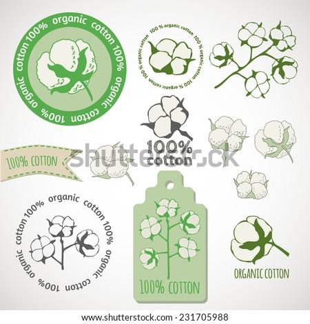 Labeled Plant Organs Pure Organic Cotton Labels