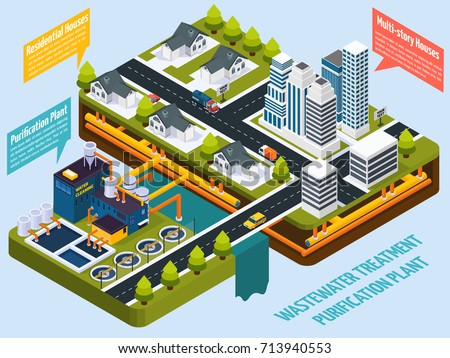 Purification plant near city with residential and multistory houses isometric composition on blue background 3d vector illustration