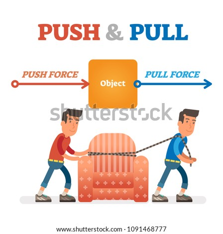 Push and Pull force vector illustration. Force, motion and friction concept. Easy science for kids. Educational illustrated scene.