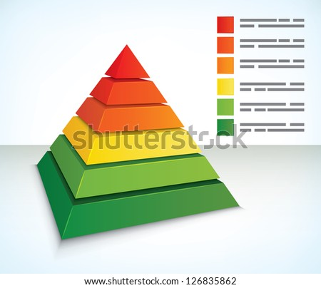 Pyramid diagram with seven component layers in colors graduating from green at the base through yellow and orange to red at the apex with annotated color identifiers on the right