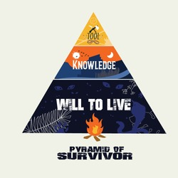 Pyramid graph of survival. how to survive concept - vector illustration