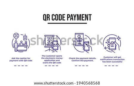 QR code payment, online shopping, cashless technology concept. QR code scan steps on smartphone, response code infographic template, icon vector illustration.