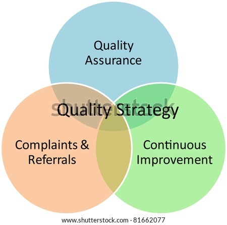 Quality strategy business diagram management concept chart illustration Quality strategy business diagram vector