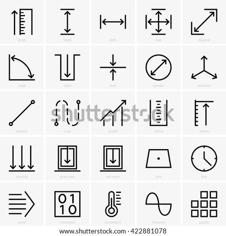 quantities icons