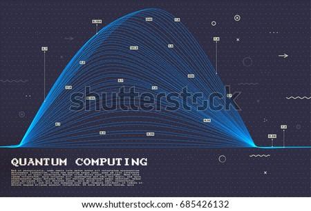 quantum computing and signal