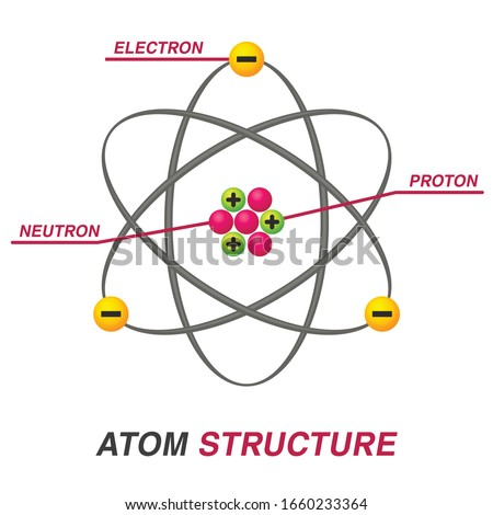 Quantum physical structure of an atom. Vector illustration. Сток-фото ©
