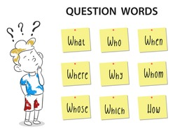 question words English grammar learning vector