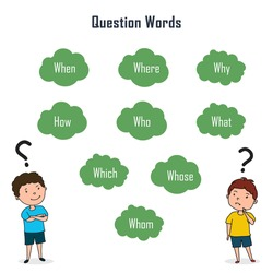 question words on cloud English grammar learning vector