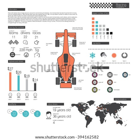 racing infographic
