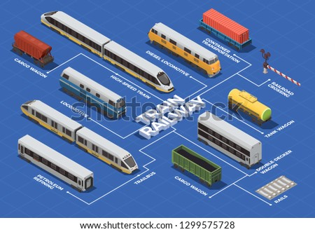 Railway transportation isometric flowchart with high speed train electric and diesel locomotives cargo tank wagons vector illustration