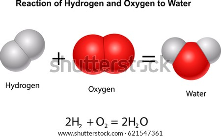 reaction of hydrogen and oxygen