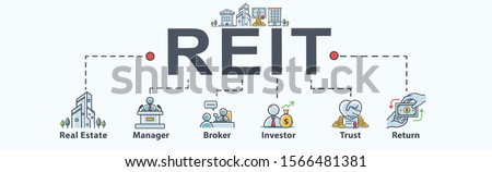 Real Estate Investment Trust REIT banner web icon for Mutual Fund and investment, Real estate, property, manager, broker, investor and return. Minimal vector infographic.