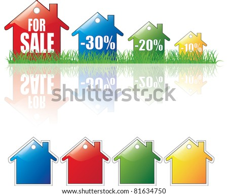Real Estate Sale (Rent,Sale,Sold,Discount)