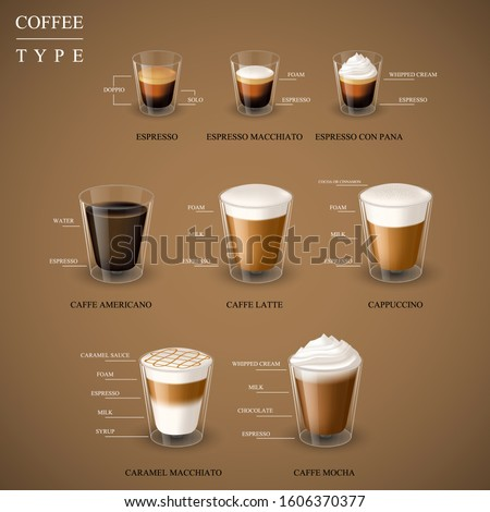 Realistic type of Hot Coffee espresso in glass cup from Espresso machine,Design for Coffee shop menu,vector,eps10.
