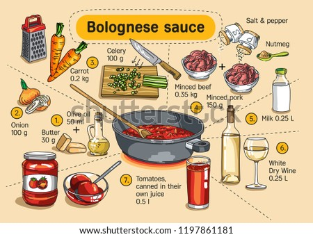 Recipe Bolognese sauce. Step by step instructions