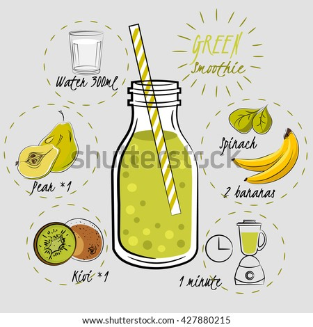 recipe green smoothie with