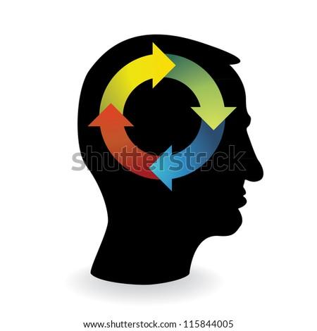 recycle wheel in human head - illustration