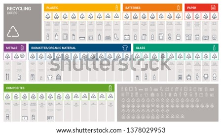 Recycling Codes - Download Free Vectors, Clipart Graphics