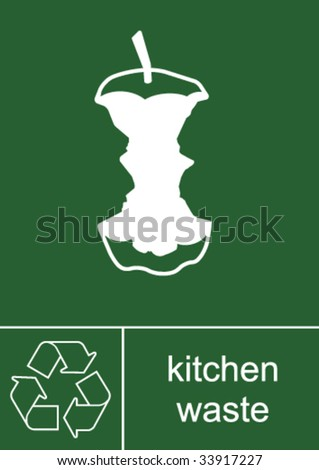 Recycling Sign Kitchen Waste
