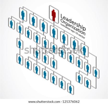 red man, leadership organization on white