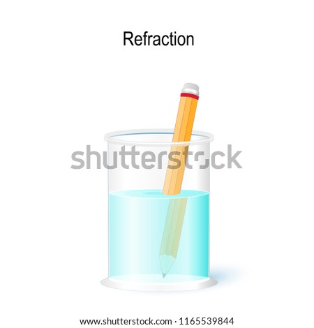 Refraction of Pencil in glass of Water. Simple Experiments with Water and pencil (Bent out of shape over refraction). Process of light bending. Vector diagram for your design, educational, science use