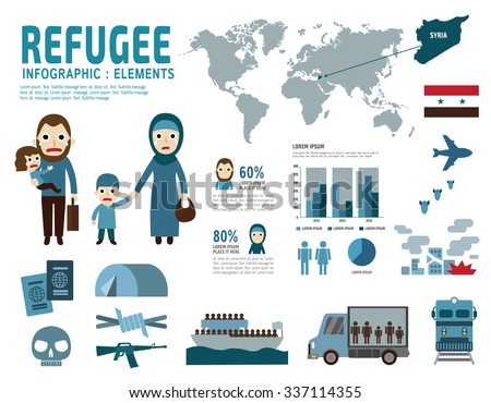 refugee  war victims concept