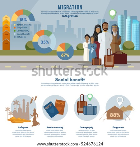 Refugees infographic, victims of war, immigration, arab family social assistance for refugees. Human immigration, refugees family in the city vector illustration