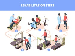 Rehabilitation stages. Injury healthcare physiotherapy steps medical treatment vector infographic isometric illustration