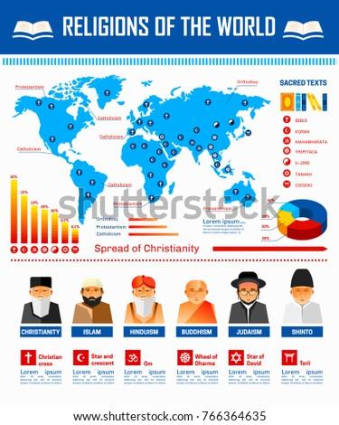 religion world infographic