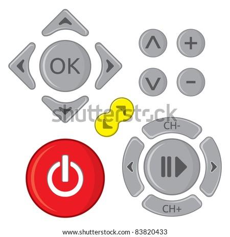 Remote control set
