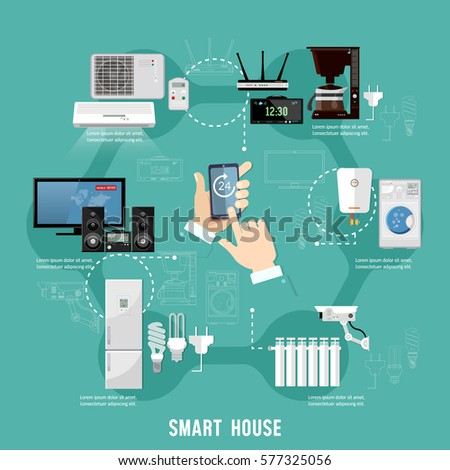 Remote home control system on digital tablet or phone. Smart house infographic. Modern technologies for household smart appliances presentation template