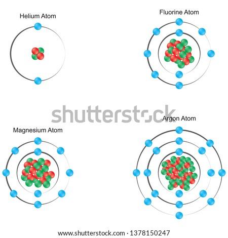 Representation of element atoms by model. Proton, Neutron, Electron. Helium, Fluorine, Magnesium, Argon Atom.