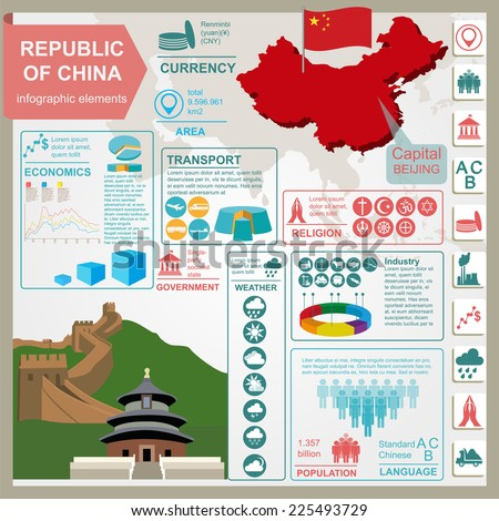 republic of china  infographics