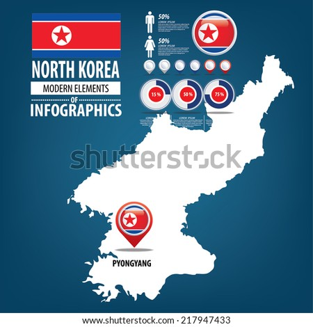 republic of the north korea