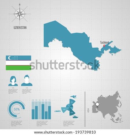 Republic of UZBEKISTAN. flag. Asia. World Map. Travel vector Illustration #193739810