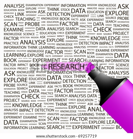 RESEARCH. Highlighter over background with different association terms. Vector illustration.