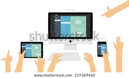 responsive website presentation