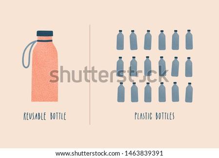 reusable water bottle vs single