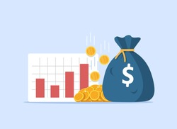 revenue increase,Compound interest, added value