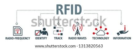 RFID - Radio-frequency identification - the tags contain electronically-stored information. Vector illustration concept
