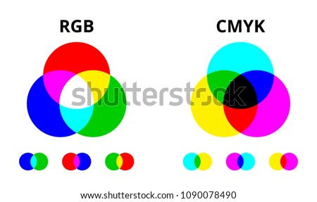 RGB and CMYK color mixing vector diagram. Colored illustration spectrum mix graphic