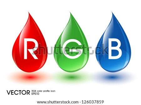 RGB color modes droplet - stock vector