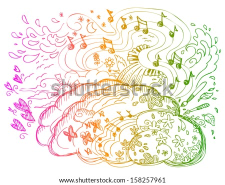 Right Brain hemisphere emotions, spiritual life, intuitions, music