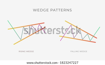 Rising and Falling Wedge chart pattern formation - bullish or bearish technical analysis reversal or continuation trend figure. Descending and Ascending wedge crypto graph, forex, trading market.
