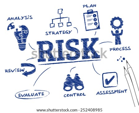 Risk. Chart with keywords and icons