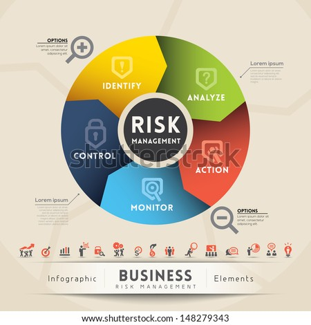 Risk Management Concept Diagram Vector Illustration