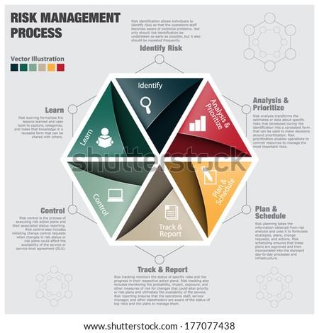 Risk management process diagram vector illustration