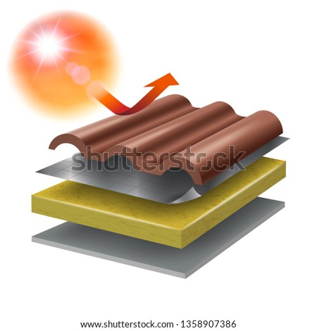 Roof protection system from thermal insulation Installation of heat insulation, heat resistant foil, fiber cement board to prevent heat under the roof. Showing various layers of materials used.