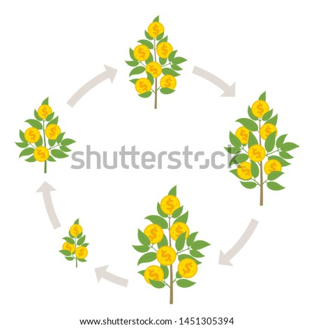 Round Money for growth. Money tree. Bank deposit phases set. Make coin crop. Cash grow up circle animation progression.